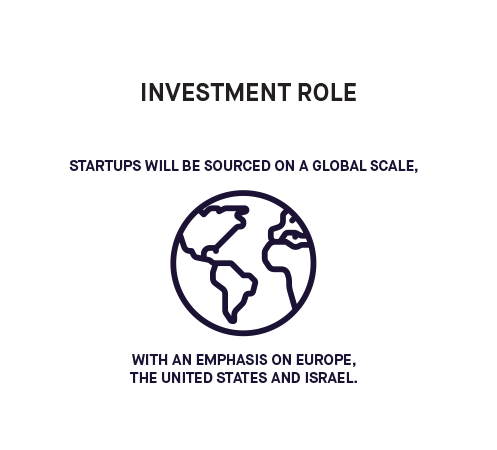 DB_Investments_Investment-Role